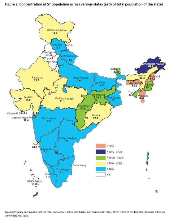 Concentration of ST population across various states